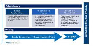ADVANTAGES OF FILING A COPYRIGHT REGISTRATION