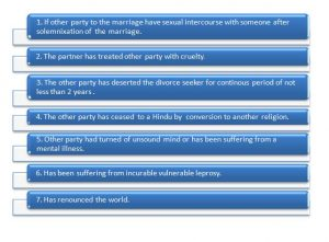 How to get Divorce?