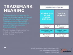 All you want to know about Trademark Hearing
