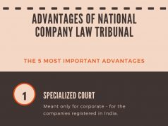 BENEFITS OF NCLT