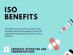 Benefits of ISO Registration