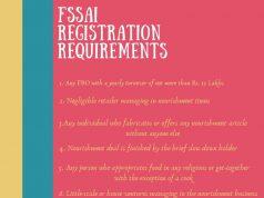 FSSAI registration requirement