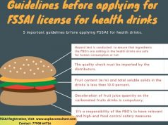 Guidelines for FSSAI