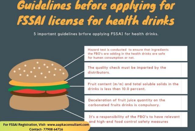 Guidelines for FSSAI