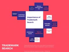 Importance of Trademark Search