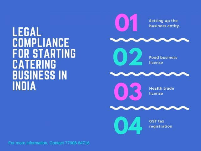 LEGAL COMPLIANCE FOR STARTING CATERING BUSINESS IN INDIA`