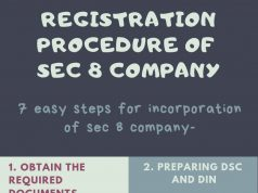 Registration procedure of Section 8 Company in India