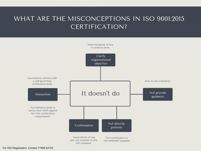 What are the Misconceptions in ISO 9001_2015 Certification_