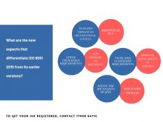 What are the new aspects that differentiate ISO 9001 2015 from its earlier versions_