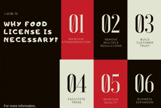 Why Food License is necessary