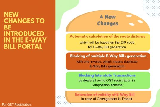 changes to be introduced in E way bill