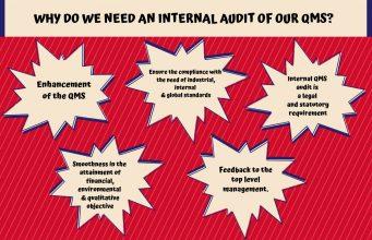internal audit of QMS