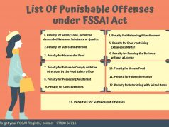 list of punishable offences under FSSAI