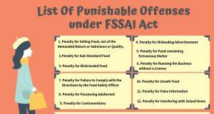 list of punishable offences under FSSAI