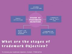 stages of tm objection